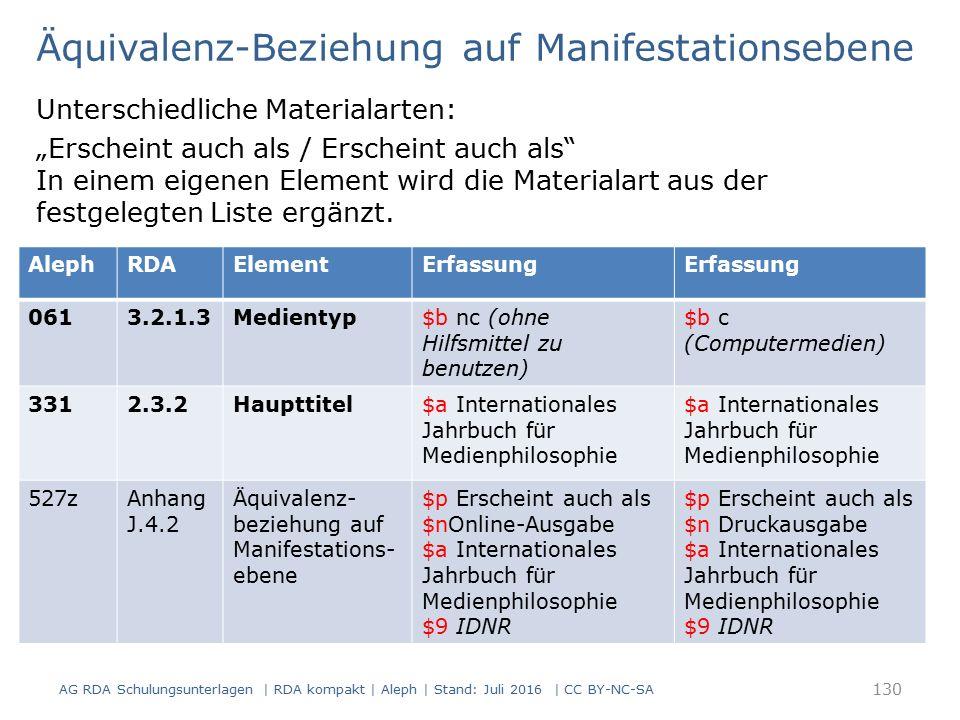 """Äquivalenz-Beziehung auf Manifestationsebene Unterschiedliche Materialarten: """"Erscheint auch als / Erscheint auch als In einem eigenen Element wird die Materialart aus der festgelegten Liste ergänzt."""