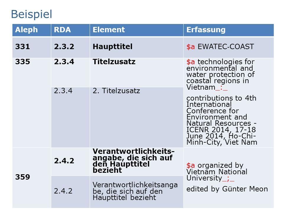 Beispiel AG RDA Schulungsunterlagen | RDA kompakt | Aleph | Stand: Juli 2016 | CC BY-NC-SA 59 AlephRDAElementErfassung 3312.3.2Haupttitel $a EWATEC ‐