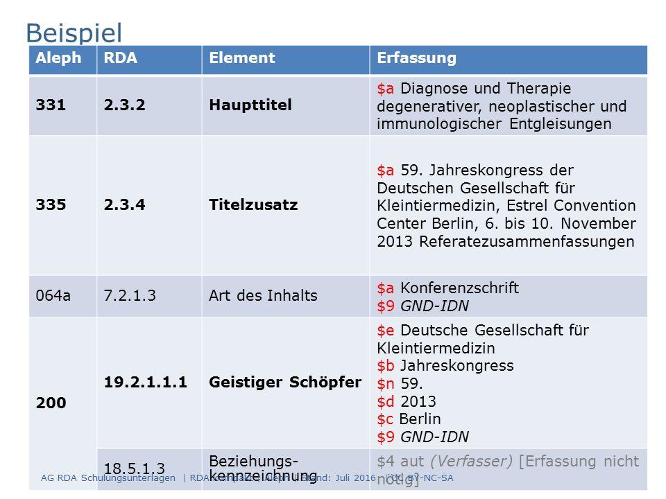 Beispiel 64 AlephRDAElementErfassung 3312.3.2Haupttitel $a Diagnose und Therapie degenerativer, neoplastischer und immunologischer Entgleisungen 3352.3.4Titelzusatz $a 59.