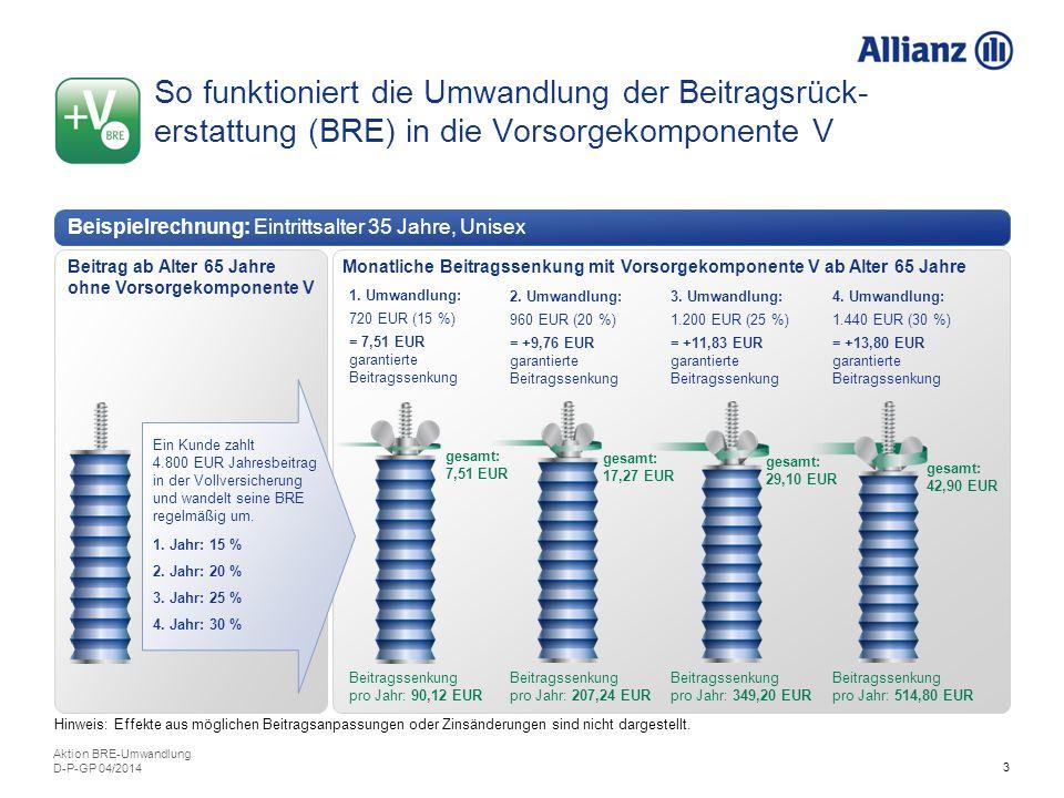 3 1. Umwandlung: 720 EUR (15 %) = 7,51 EUR garantierte Beitragssenkung Monatliche Beitragssenkung mit Vorsorgekomponente V ab Alter 65 Jahre Beispielr
