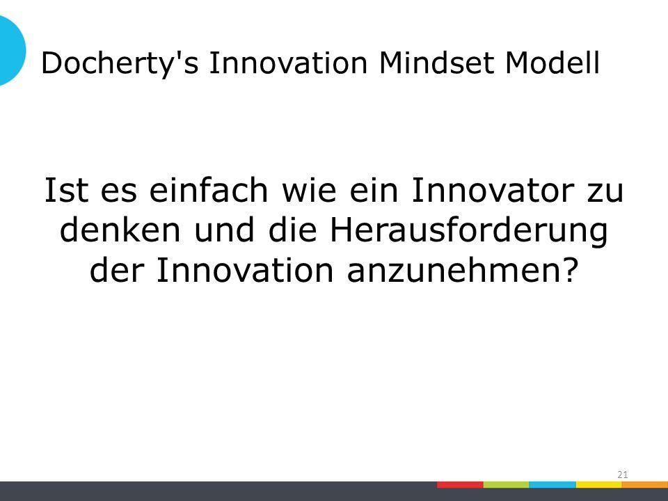 Docherty s Innovation Mindset Modell Ist es einfach wie ein Innovator zu denken und die Herausforderung der Innovation anzunehmen.