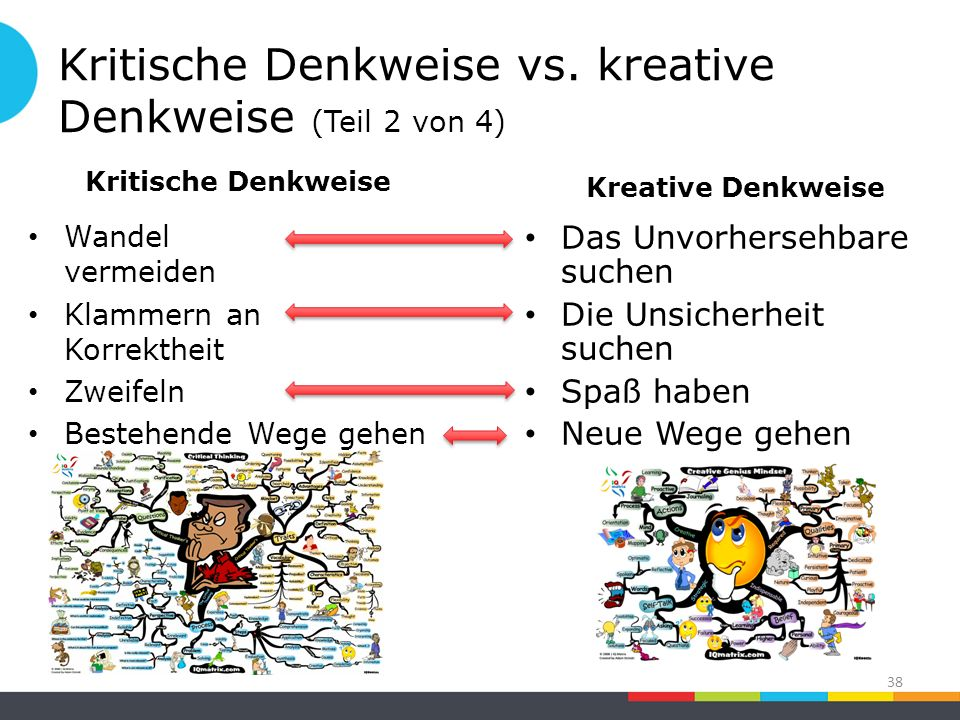 Kritische Denkweise vs.
