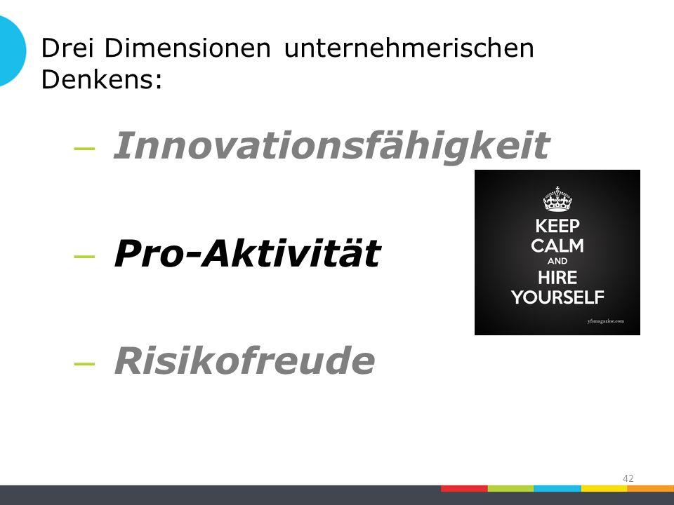 Drei Dimensionen unternehmerischen Denkens: – Innovationsfähigkeit – Pro-Aktivität – Risikofreude 42