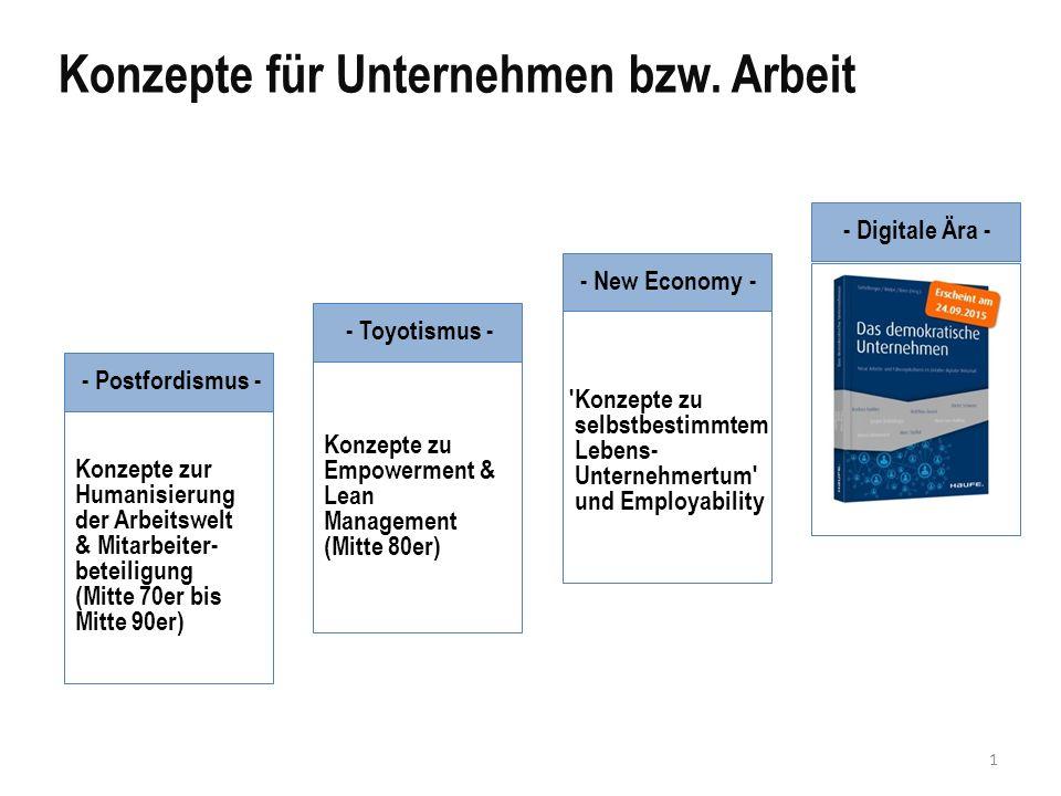 1 Konzepte für Unternehmen bzw.
