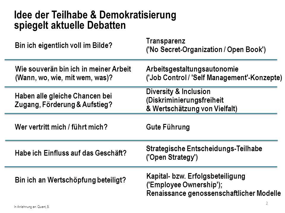 Idee der Teilhabe & Demokratisierung spiegelt aktuelle Debatten Bin ich eigentlich voll im Bilde.