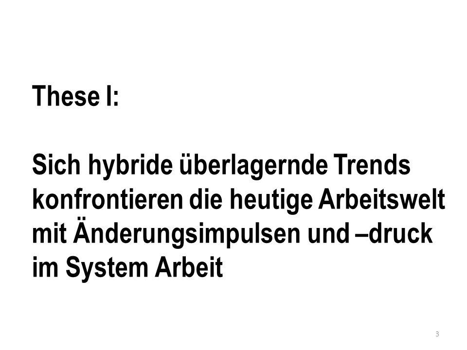 These I: Sich hybride überlagernde Trends konfrontieren die heutige Arbeitswelt mit Änderungsimpulsen und –druck im System Arbeit 3