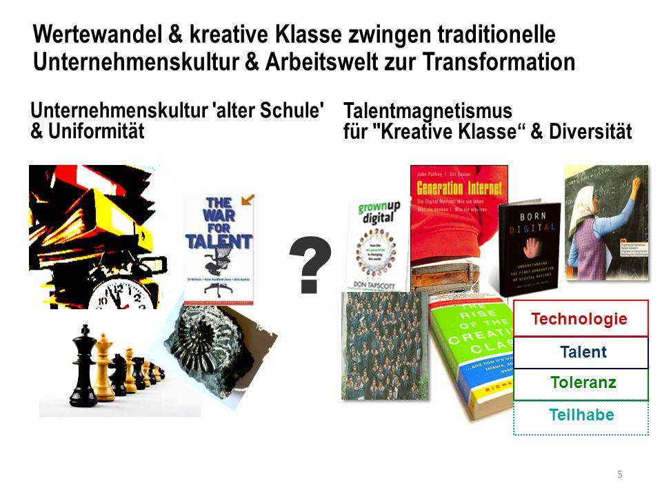 Wertewandel & kreative Klasse zwingen traditionelle Unternehmenskultur & Arbeitswelt zur Transformation Unternehmenskultur alter Schule & Uniformität Talentmagnetismus für Kreative Klasse & Diversität Talent Toleranz Technologie Teilhabe 5