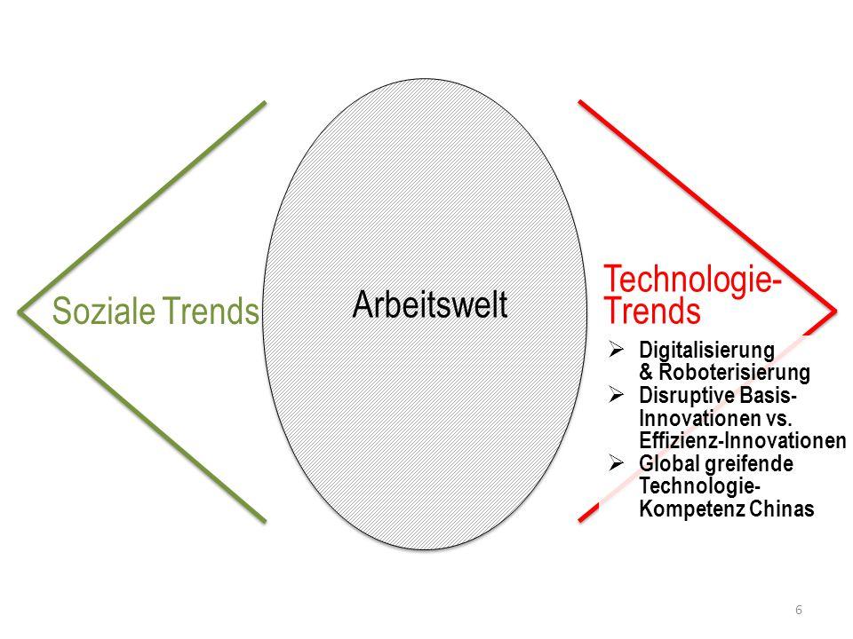  Digitalisierung & Roboterisierung  Disruptive Basis- Innovationen vs.