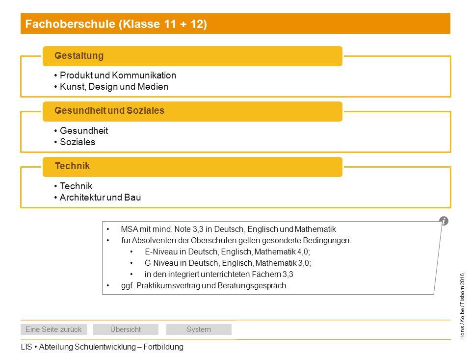 LIS Abteilung Schulentwicklung – Fortbildung Eine Seite zurückÜbersichtSystem Hons / Kolbe / Tisborn 2016 Fachoberschule (Klasse 11 + 12) Produkt und Kommunikation Kunst, Design und Medien Gestaltung Gesundheit Soziales Gesundheit und Soziales Technik Architektur und Bau Technik i MSA mit mind.