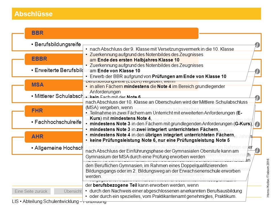 LIS Abteilung Schulentwicklung – Fortbildung ÜbersichtSystem Hons / Kolbe / Tisborn 2016 Eine Seite zurück Abschlüsse Berufsbildungsreife BBR Erweiterte Berufsbildungsreife EBBR Mittlerer Schulabschluss MSA Fachhochschulreife FHR Allgemeine Hochschulreife / Abitur AHR i i i i i nach Abschluss der 10.