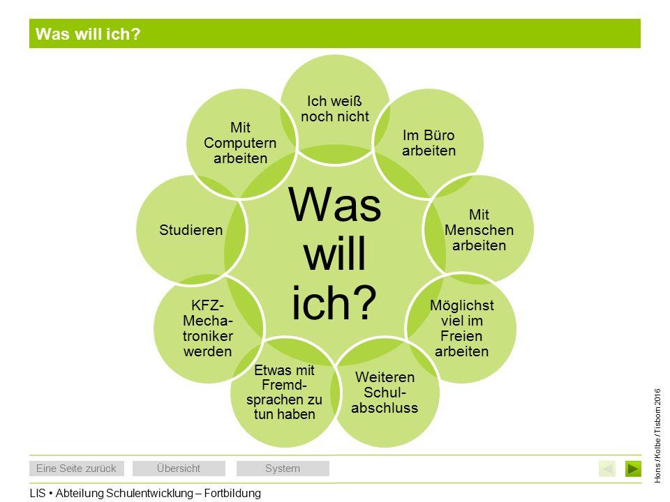 LIS Abteilung Schulentwicklung – Fortbildung Eine Seite zurückÜbersichtSystem Hons / Kolbe / Tisborn 2016 Was will ich.