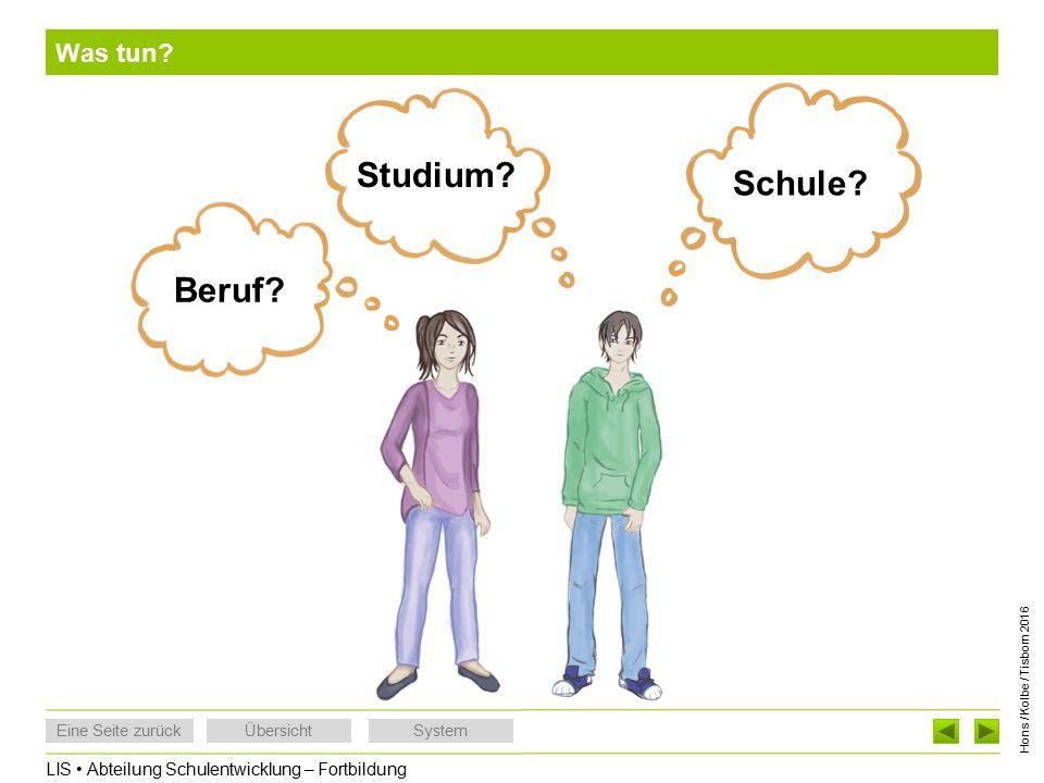 LIS Abteilung Schulentwicklung – Fortbildung Eine Seite zurückÜbersichtSystem Hons / Kolbe / Tisborn 2016 Was tun.