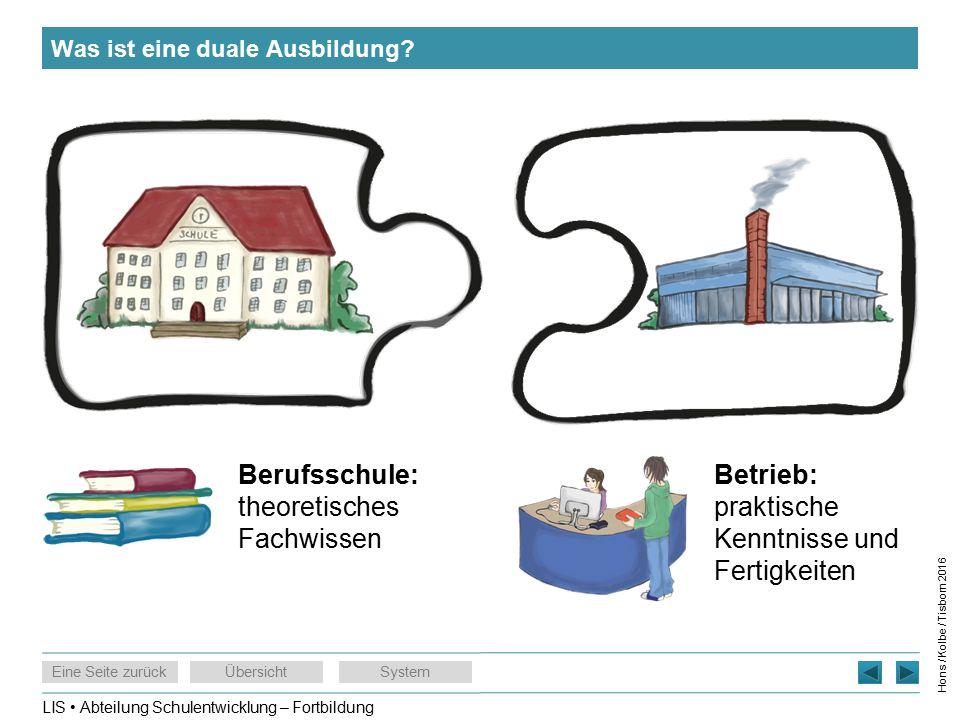 LIS Abteilung Schulentwicklung – Fortbildung Eine Seite zurückÜbersichtSystem Hons / Kolbe / Tisborn 2016 Was ist eine duale Ausbildung.
