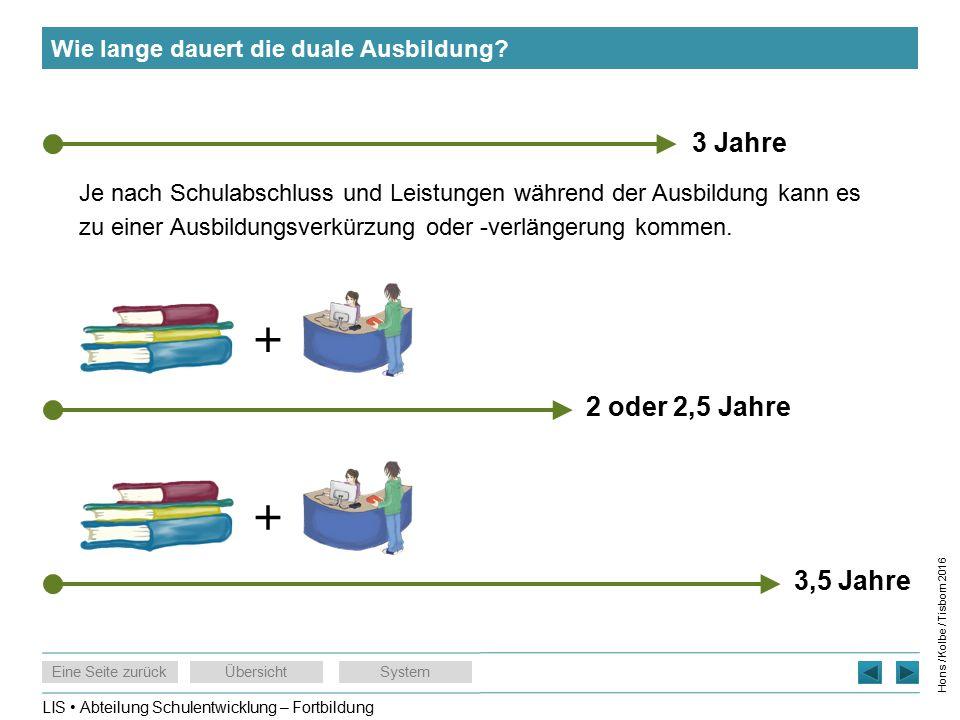 LIS Abteilung Schulentwicklung – Fortbildung Eine Seite zurückÜbersichtSystem Hons / Kolbe / Tisborn 2016 Wie lange dauert die duale Ausbildung.