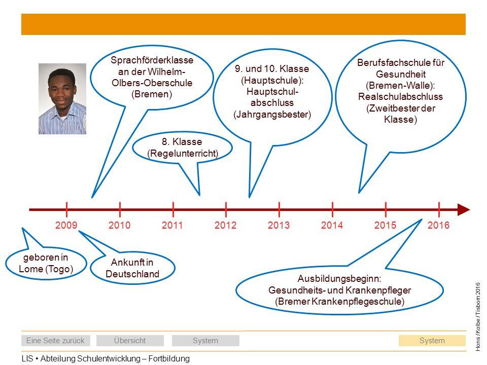LIS Abteilung Schulentwicklung – Fortbildung Eine Seite zurückÜbersichtSystem Hons / Kolbe / Tisborn 2016 System geboren in Lome (Togo) Berufsfachschule für Gesundheit (Bremen-Walle): Realschulabschluss (Zweitbester der Klasse) Sprachförderklasse an der Wilhelm- Olbers-Oberschule (Bremen) 8.