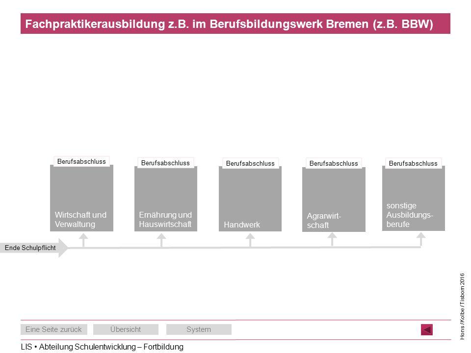 LIS Abteilung Schulentwicklung – Fortbildung Eine Seite zurückÜbersichtSystem Hons / Kolbe / Tisborn 2016 Fachpraktikerausbildung z.B.