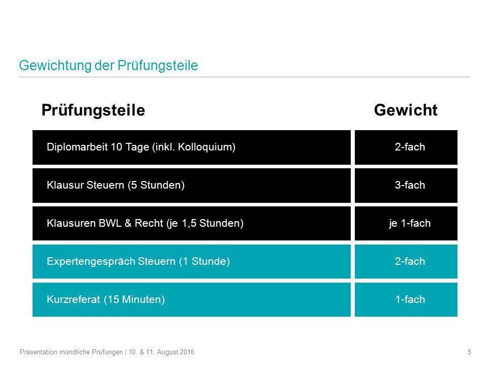 Gewichtung der Prüfungsteile 5Präsentation mündliche Prüfungen | 10.