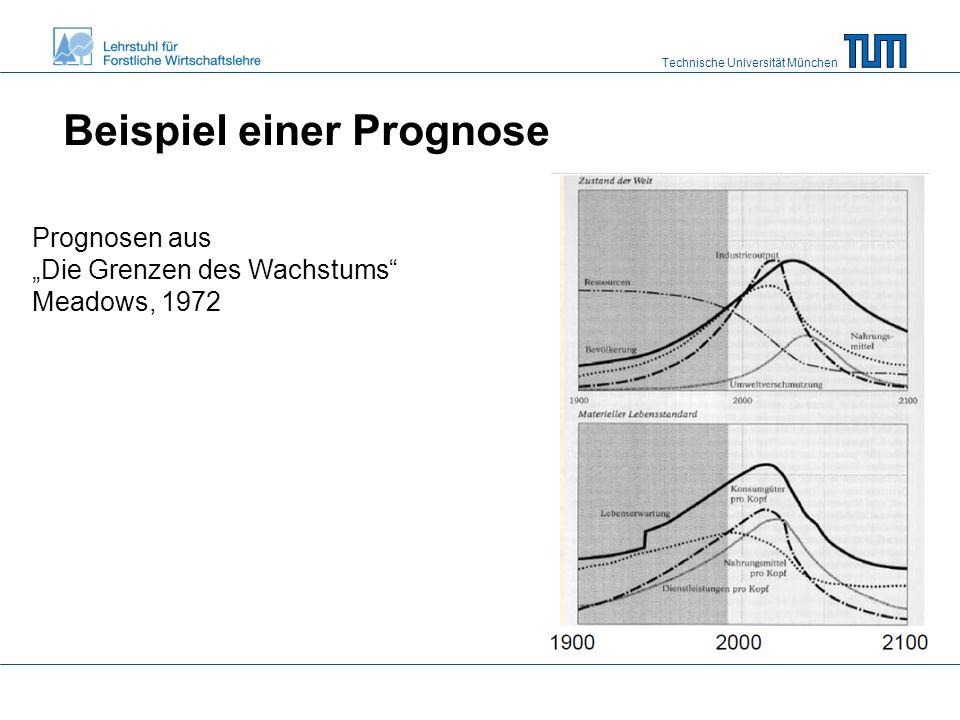 """Technische Universität München Beispiel einer Prognose Prognosen aus """"Die Grenzen des Wachstums Meadows, 1972"""