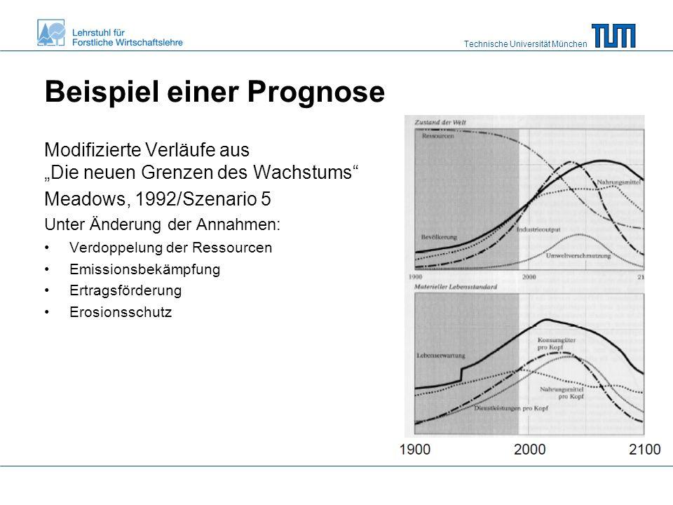 """Technische Universität München Beispiel einer Prognose Modifizierte Verläufe aus """"Die neuen Grenzen des Wachstums Meadows, 1992/Szenario 5 Unter Änderung der Annahmen: Verdoppelung der Ressourcen Emissionsbekämpfung Ertragsförderung Erosionsschutz"""