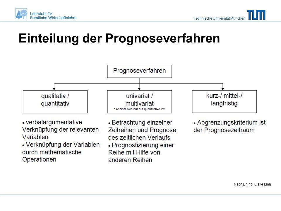 Technische Universität München Einteilung der Prognoseverfahren Nach Dr.ing. Elske Linß