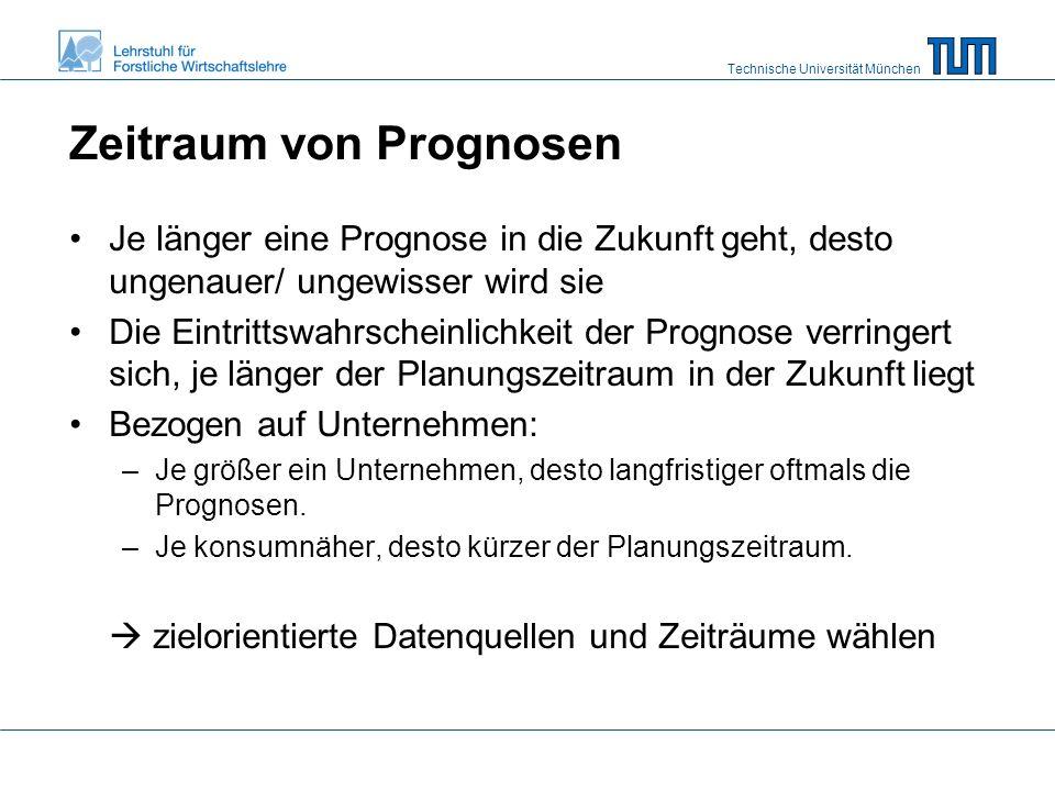 Technische Universität München Zeitraum von Prognosen Je länger eine Prognose in die Zukunft geht, desto ungenauer/ ungewisser wird sie Die Eintrittswahrscheinlichkeit der Prognose verringert sich, je länger der Planungszeitraum in der Zukunft liegt Bezogen auf Unternehmen: –Je größer ein Unternehmen, desto langfristiger oftmals die Prognosen.