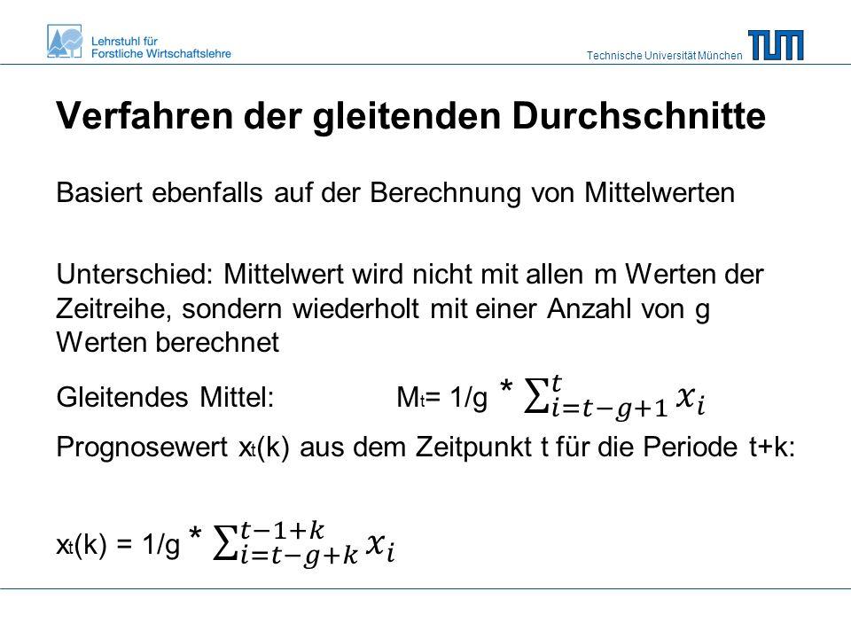 Technische Universität München Verfahren der gleitenden Durchschnitte