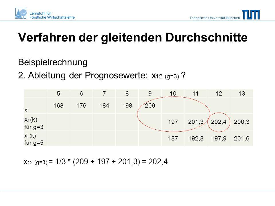 Technische Universität München Beispielrechnung 2.