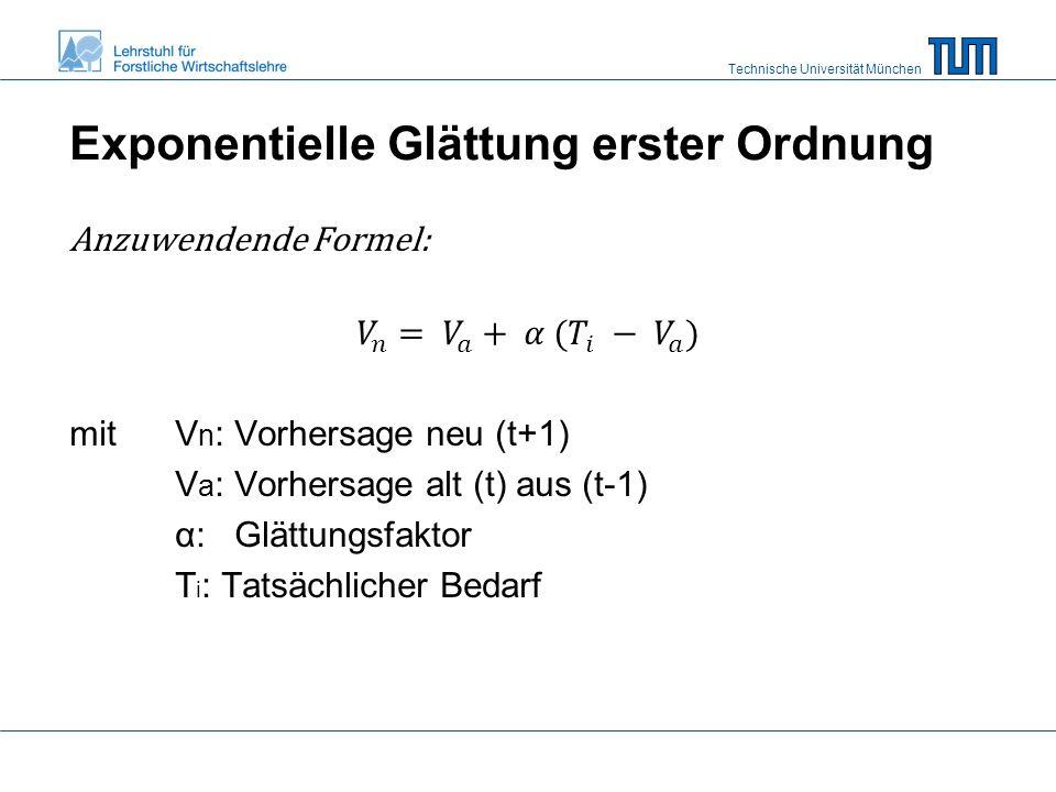 Technische Universität München Exponentielle Glättung erster Ordnung
