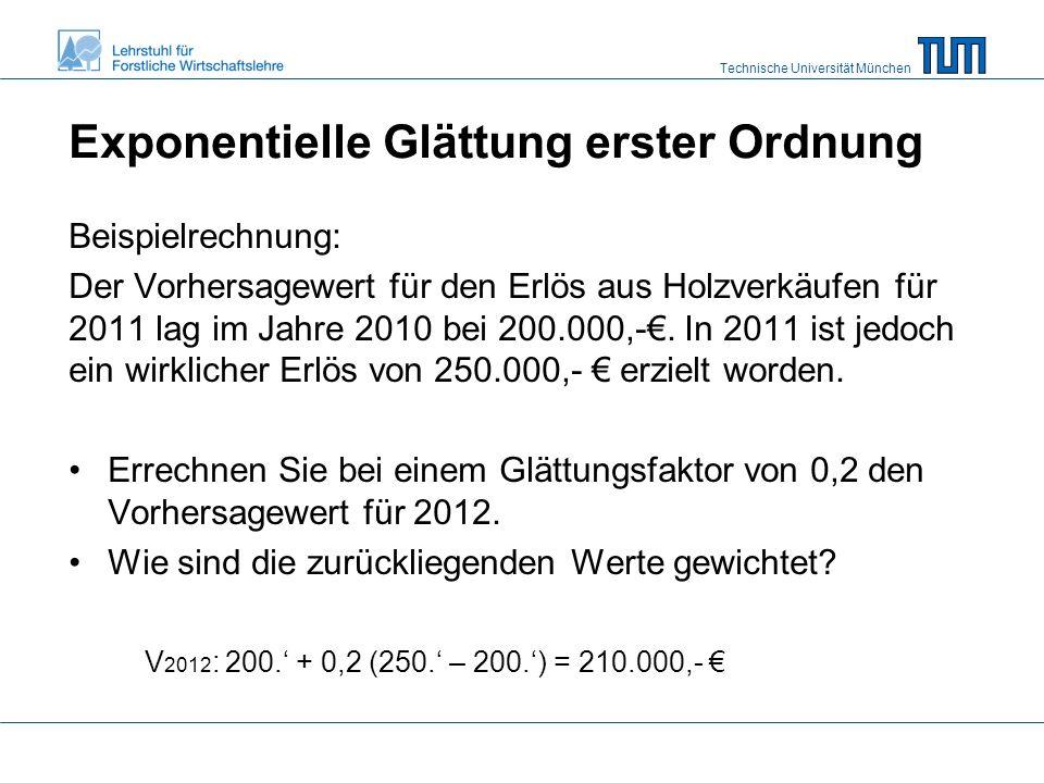 Technische Universität München Exponentielle Glättung erster Ordnung Beispielrechnung: Der Vorhersagewert für den Erlös aus Holzverkäufen für 2011 lag im Jahre 2010 bei 200.000,-€.