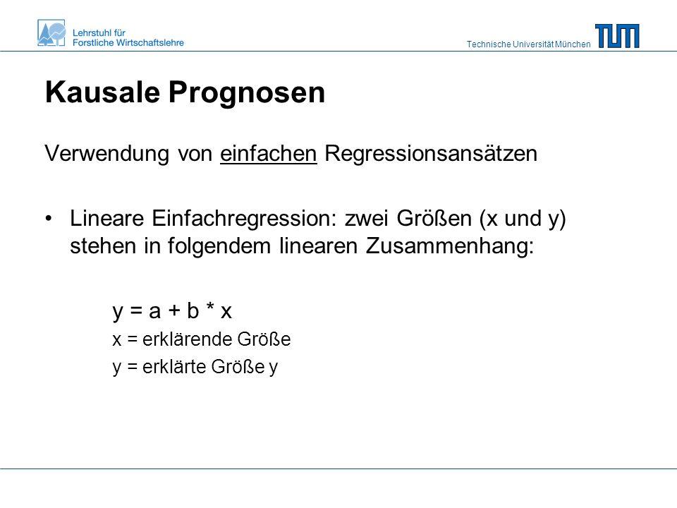 Technische Universität München Kausale Prognosen Verwendung von einfachen Regressionsansätzen Lineare Einfachregression: zwei Größen (x und y) stehen in folgendem linearen Zusammenhang: y = a + b * x x = erklärende Größe y = erklärte Größe y