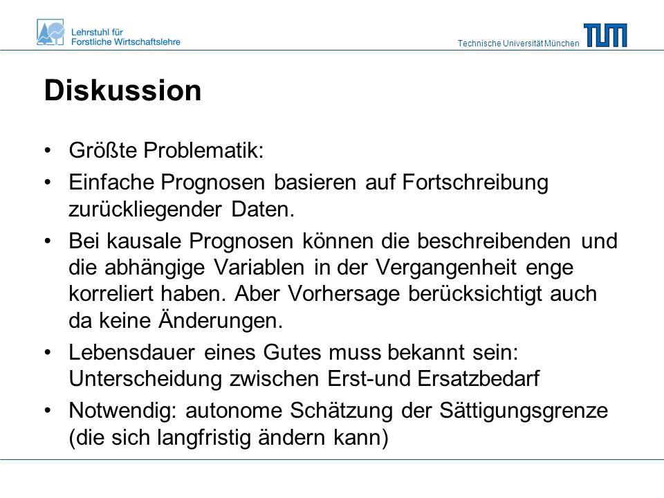 Technische Universität München Diskussion Größte Problematik: Einfache Prognosen basieren auf Fortschreibung zurückliegender Daten.