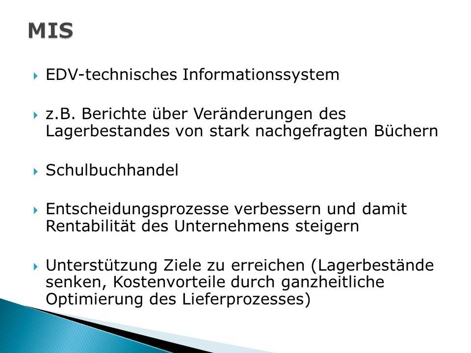  EDV-technisches Informationssystem  z.B.
