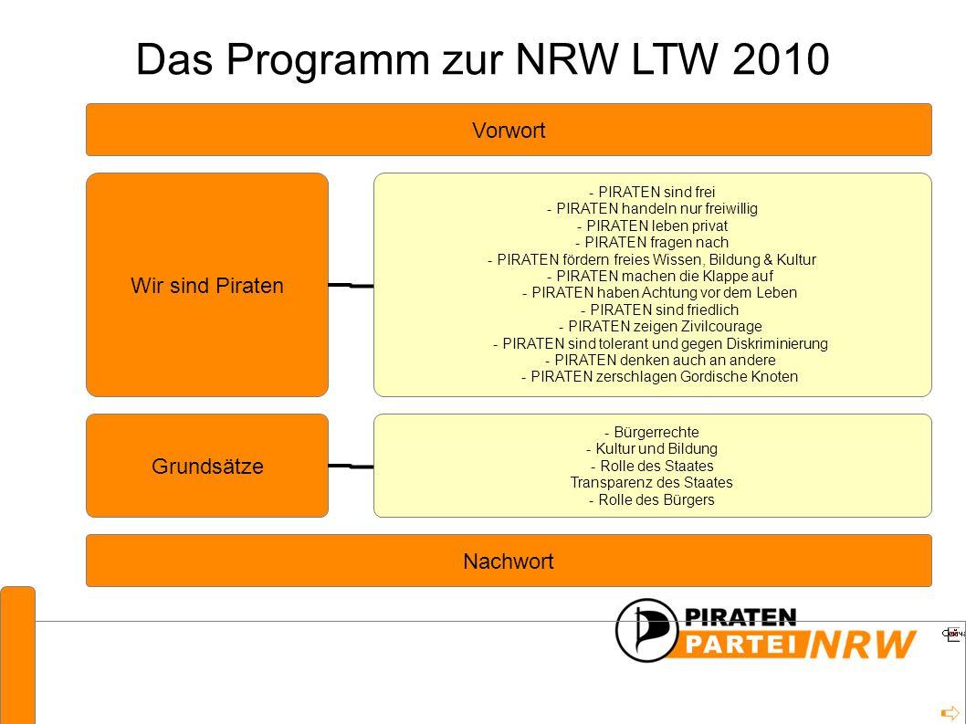 Das Programm zur NRW LTW 2010 Vor- und Nachwort Vorwort Wir sind Piraten Grundsätze - PIRATEN sind frei - PIRATEN handeln nur freiwillig - PIRATEN leb