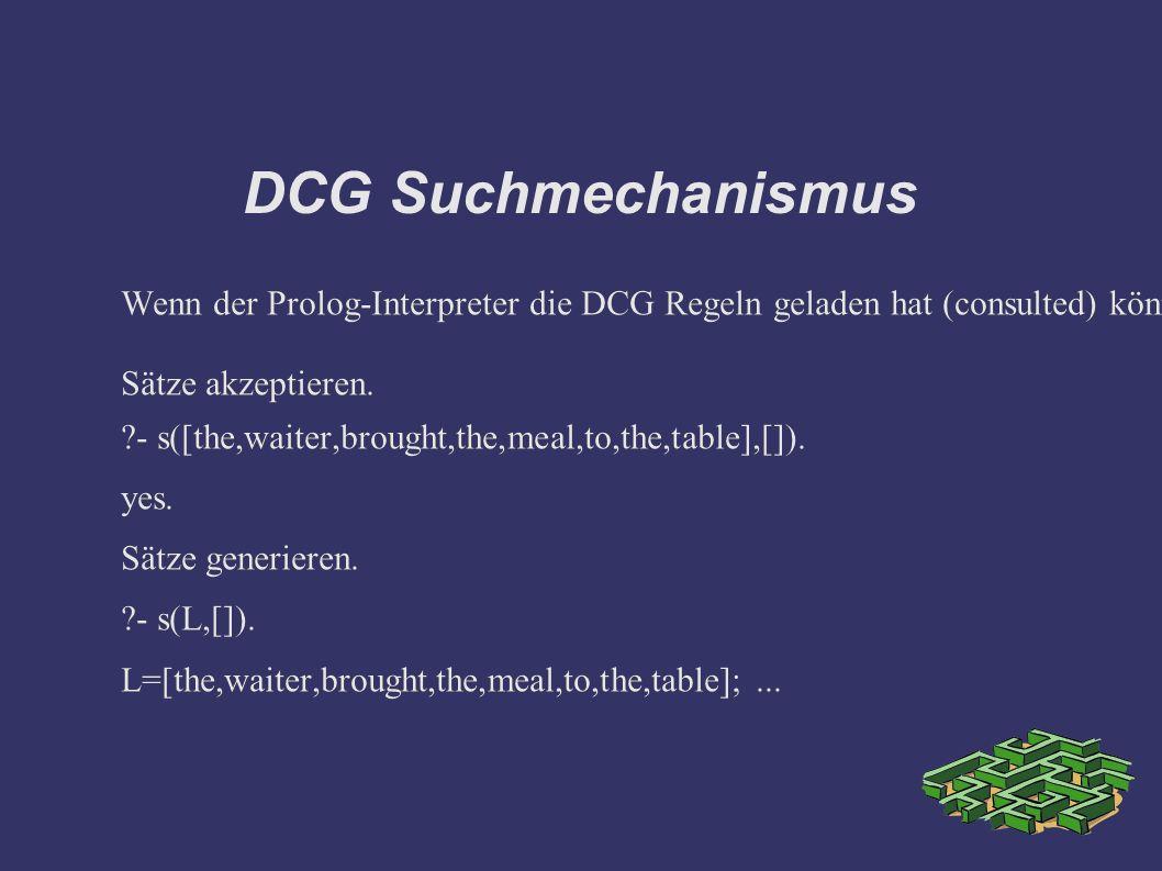 DCG Suchmechanismus Wenn der Prolog-Interpreter die DCG Regeln geladen hat (consulted) können wir die Grammatik befragen, indem wir eine Eingabewortliste und die leere List als Eingabeparameter übergeben: Sätze akzeptieren.