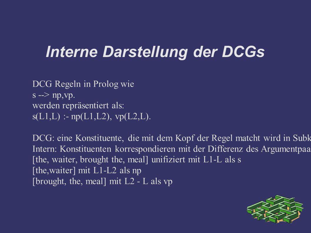 Interne Darstellung der DCGs DCG Regeln in Prolog wie s --> np,vp.