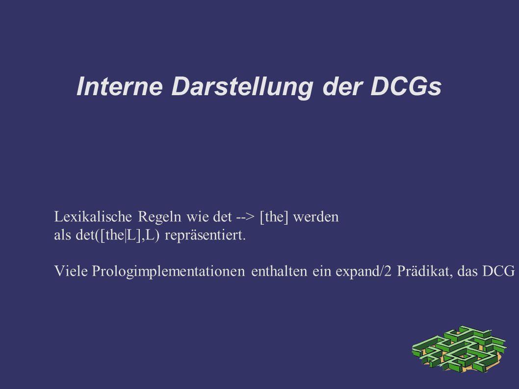 Interne Darstellung der DCGs Lexikalische Regeln wie det --> [the] werden als det([the|L],L) repräsentiert.
