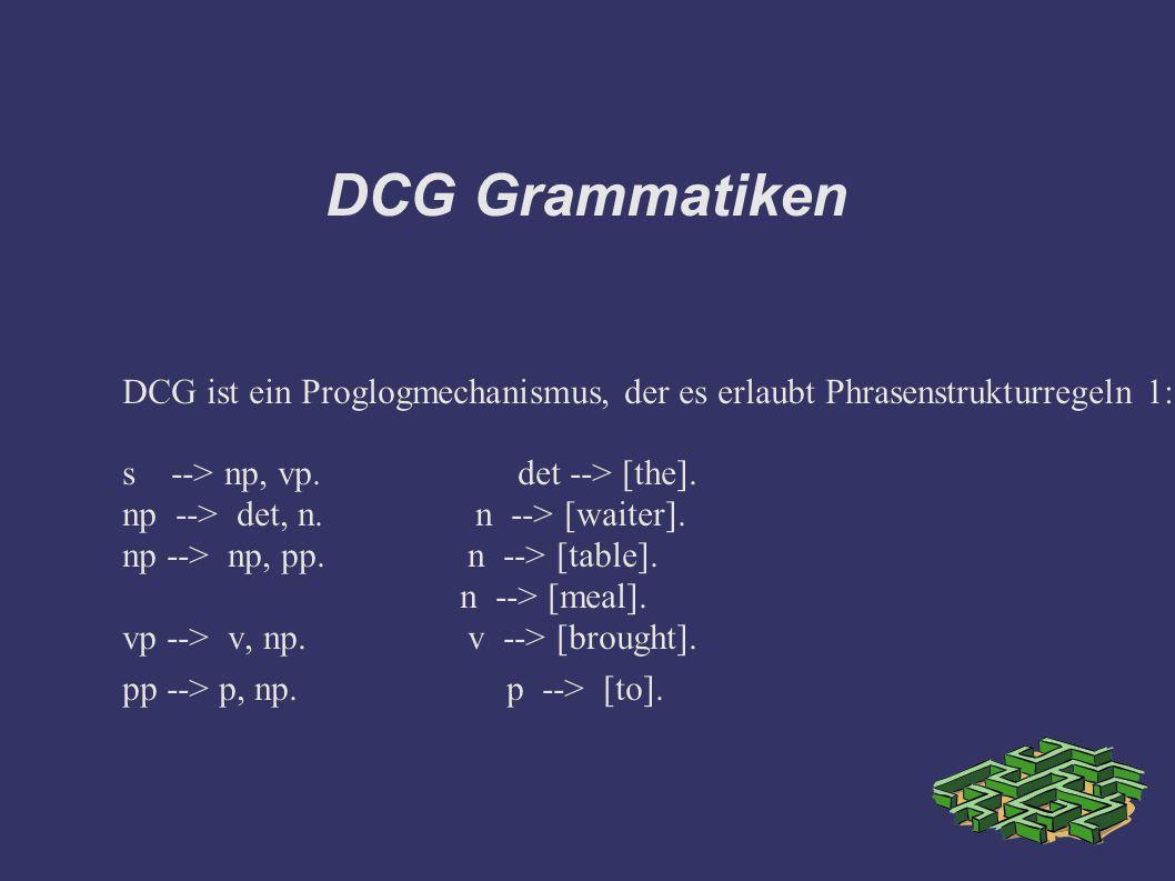 DCG Grammatiken DCG ist ein Proglogmechanismus, der es erlaubt Phrasenstrukturregeln 1:1 in Prologklauseln zu übersetzen s --> np, vp.