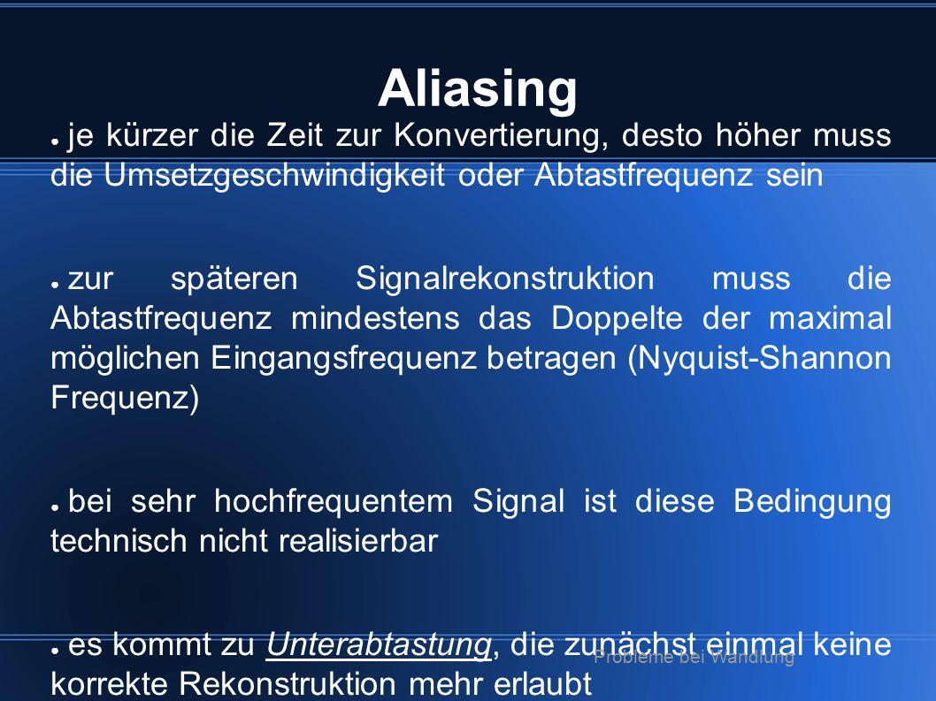 Aliasing ● je kürzer die Zeit zur Konvertierung, desto höher muss die Umsetzgeschwindigkeit oder Abtastfrequenz sein ● zur späteren Signalrekonstrukti