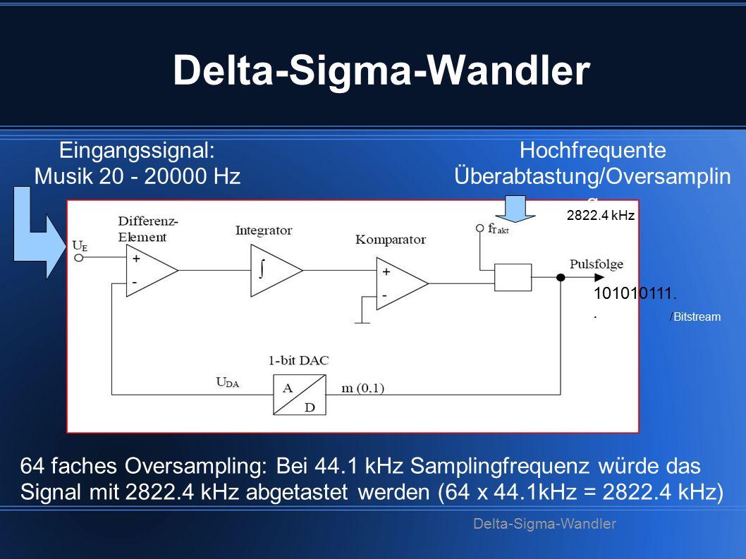 Eingangssignal: Musik 20 - 20000 Hz Hochfrequente Überabtastung/Oversamplin g 101010111..