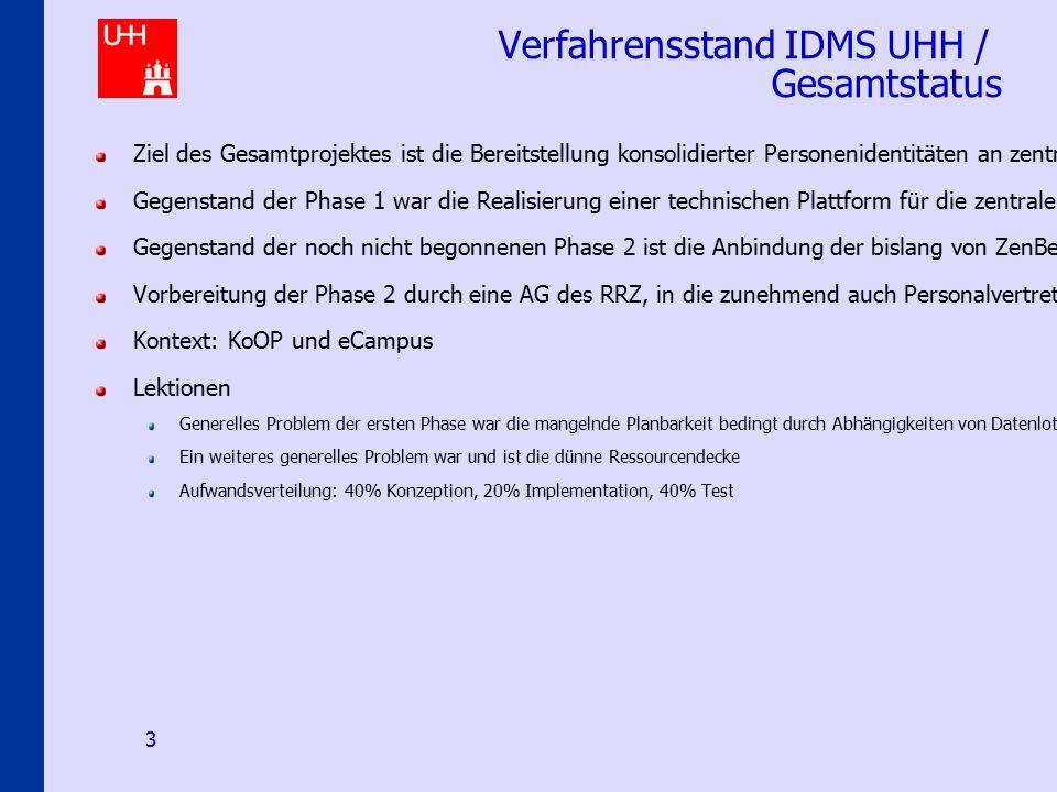 IDMS@uni-hamburg.de 3 Verfahrensstand IDMS UHH / Gesamtstatus Ziel des Gesamtprojektes ist die Bereitstellung konsolidierter Personenidentitäten an ze
