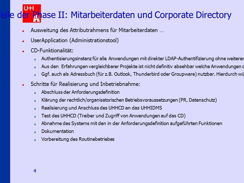 IDMS@uni-hamburg.de 4 Sicher absehbare Teile der Phase II: Mitarbeiterdaten und Corporate Directory Ausweitung des Attributrahmens für Mitarbeiterdate