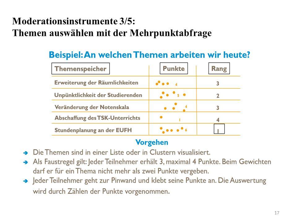 Moderationsinstrumente 3/5: Themen auswählen mit der Mehrpunktabfrage 17