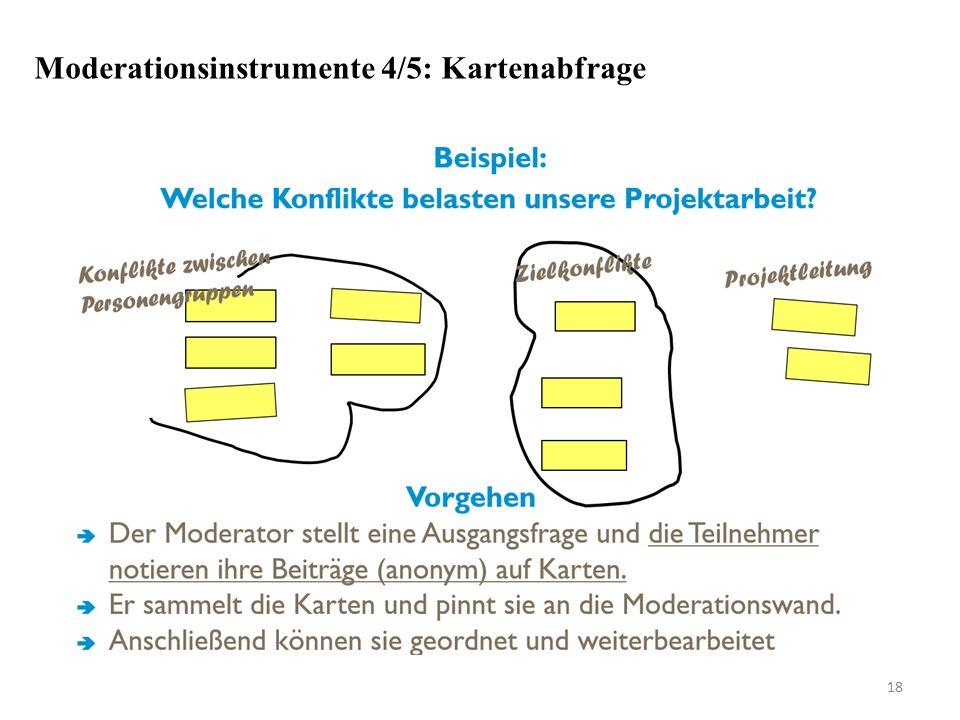 Moderationsinstrumente 4/5: Kartenabfrage 18
