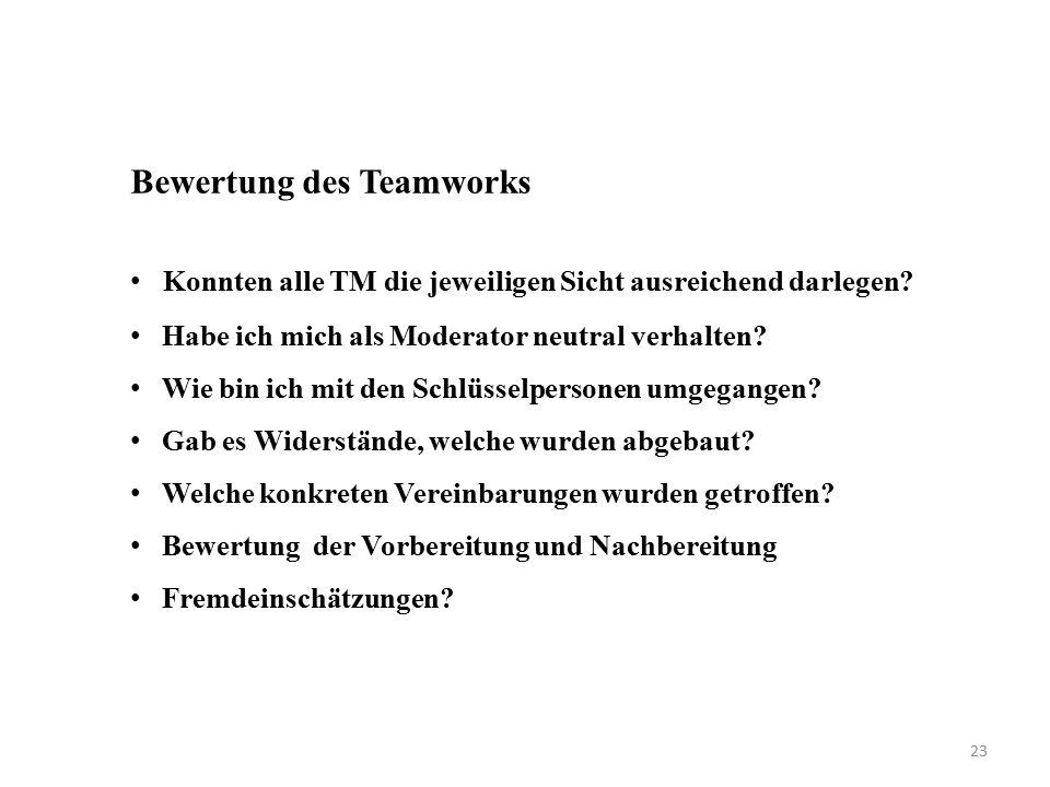 Bewertung des Teamworks Konnten alle TM die jeweiligen Sicht ausreichend darlegen.