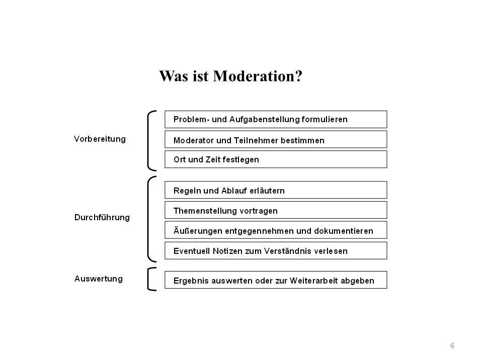 Was ist Moderation 6