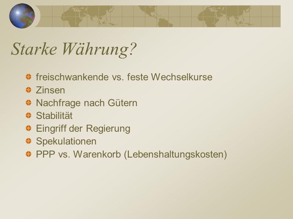 Starke Währung. freischwankende vs.