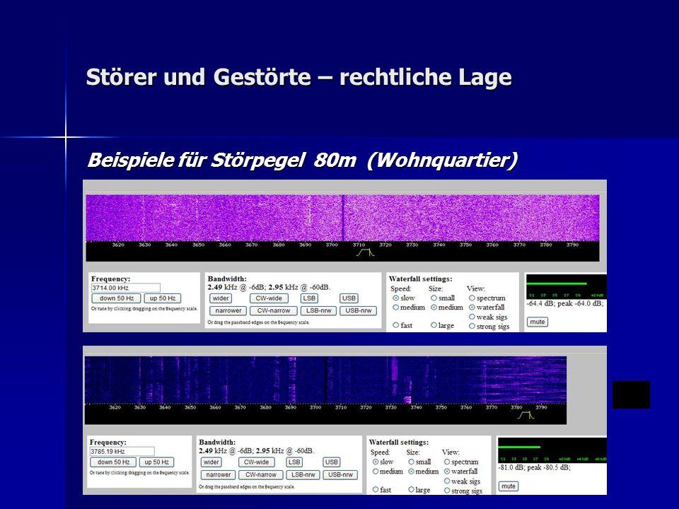 Störer und Gestörte – rechtliche Lage Beispiele für Störpegel 80m (Wohnquartier)