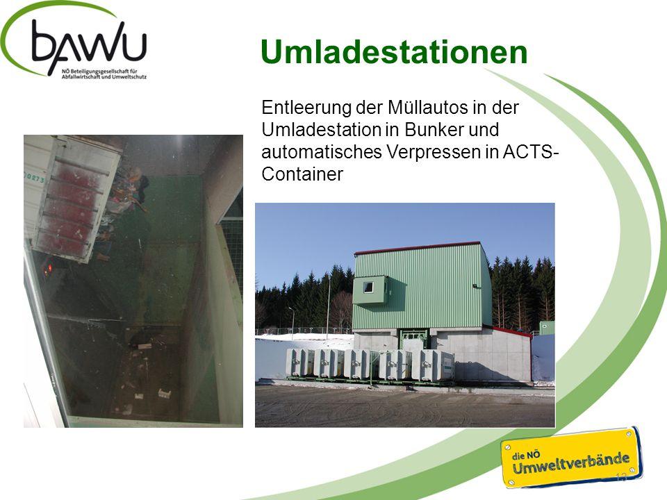 Umladestationen 13 Entleerung der Müllautos in der Umladestation in Bunker und automatisches Verpressen in ACTS- Container