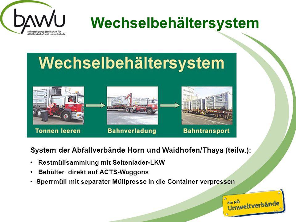 Wechselbehältersystem 16 System der Abfallverbände Horn und Waidhofen/Thaya (teilw.): Restmüllsammlung mit Seitenlader-LKW Behälter direkt auf ACTS-Waggons Sperrmüll mit separater Müllpresse in die Container verpressen