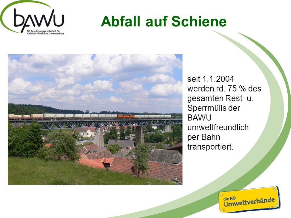 Abfall auf Schiene 17 seit 1.1.2004 werden rd. 75 % des gesamten Rest- u.